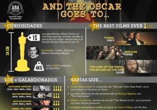 Curiosidades y an�cdotas de los Premios Oscar