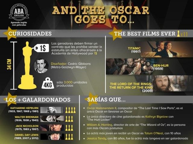 Foto Las 10 curiosidades más anecdóticas de los Oscars