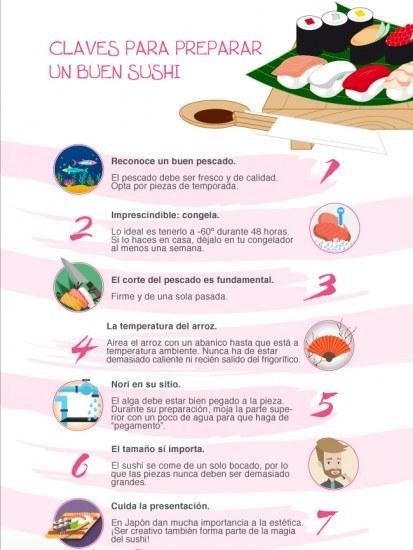 Foto Los secretos del sushi