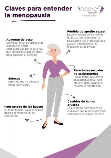 Foto Claves para entender la menopausia