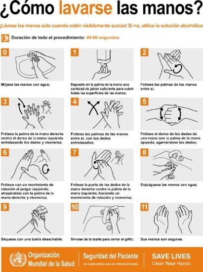 Foto Cómo lavarse las manos correctamente